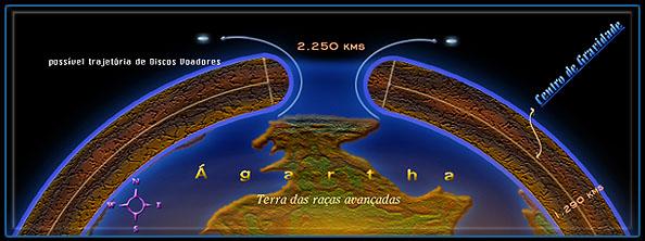 Resultado de imagen para imagenes tierra hueca